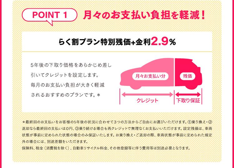 POINT1:月々のお支払い負担を軽減!