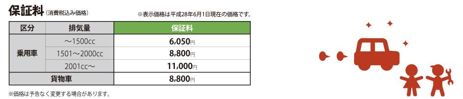 保険料(消費税込み価格)